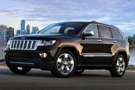 Jeep Grand Cherokee Crowned Best Suv To Take Off Road Suv