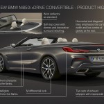 bmw 8-series convertible (4)