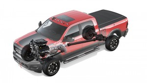 2019 Ram Power Wagon – Powertrain